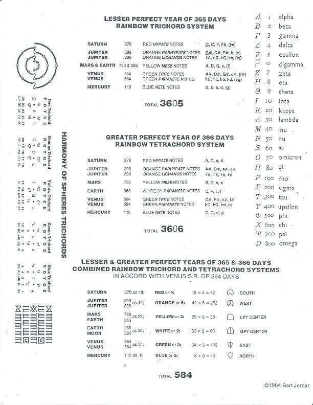 XC560-0C3D049